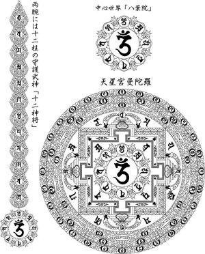画像5: 天星宮曼陀羅 梵字 スエット パーカー 刺青デザインのマハースカ(名入れ刺繍可)通販 和柄服